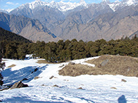 Uttrakhand 2 Star Package for 8 Days with Auli,Rishikesh